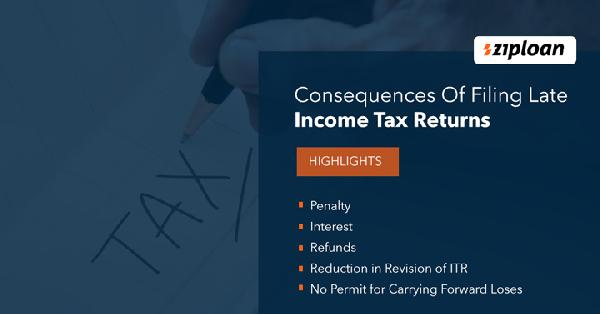 what are the consequences of filing late income tax returns