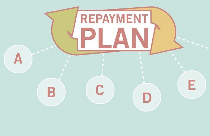 how to plan loan repayment in the most effective manner