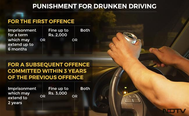 road safety drunk driving
