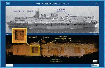 secret atomic role of wwii era aircraft carrier revealed fox news